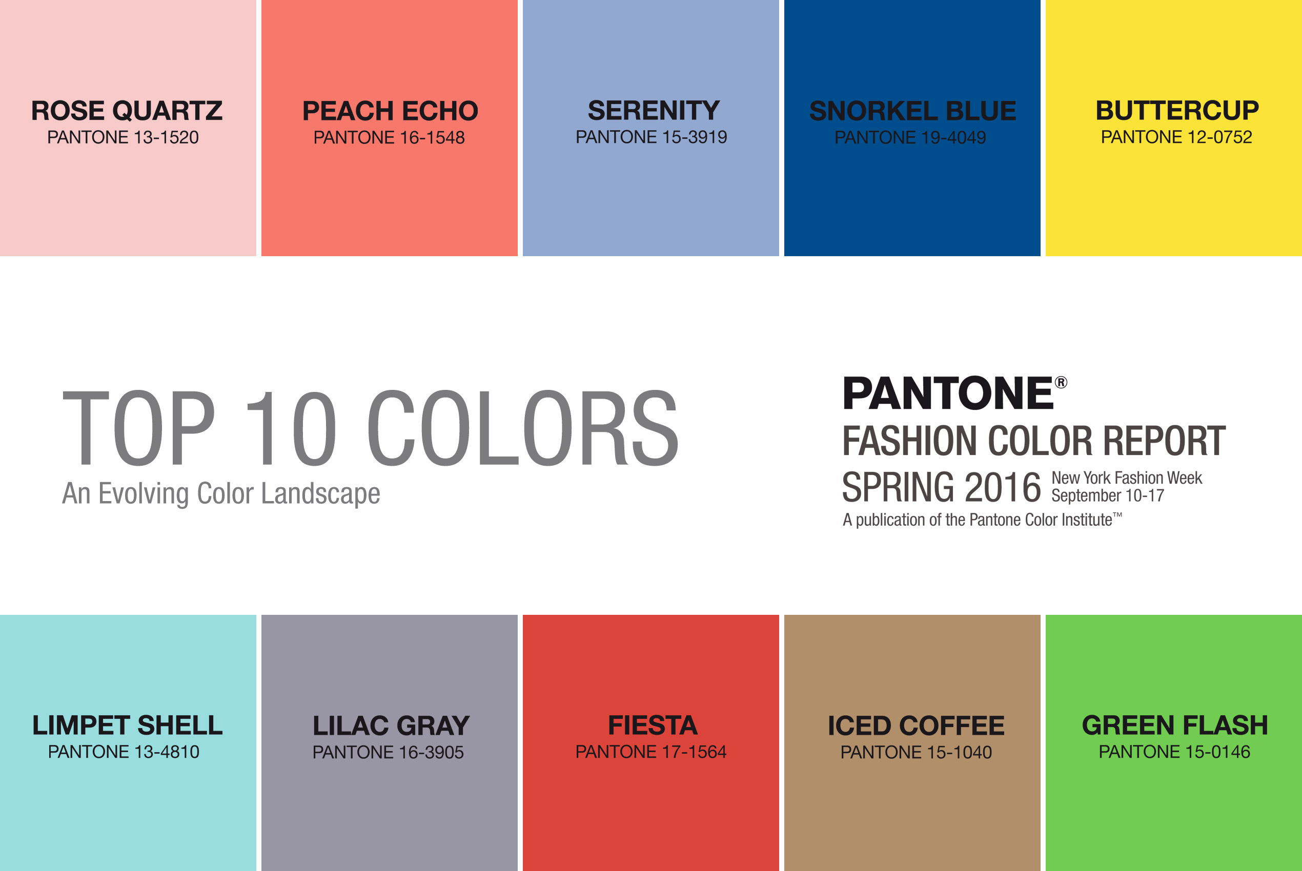 Top 10 trendy farieb pre jar a leto 2016 podľa Pantone.