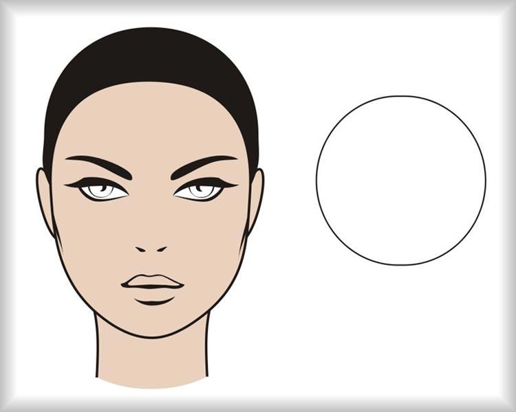 Okrúhla tvár: tvár v tvare kruhu je symetrická vo všetkých osiach.