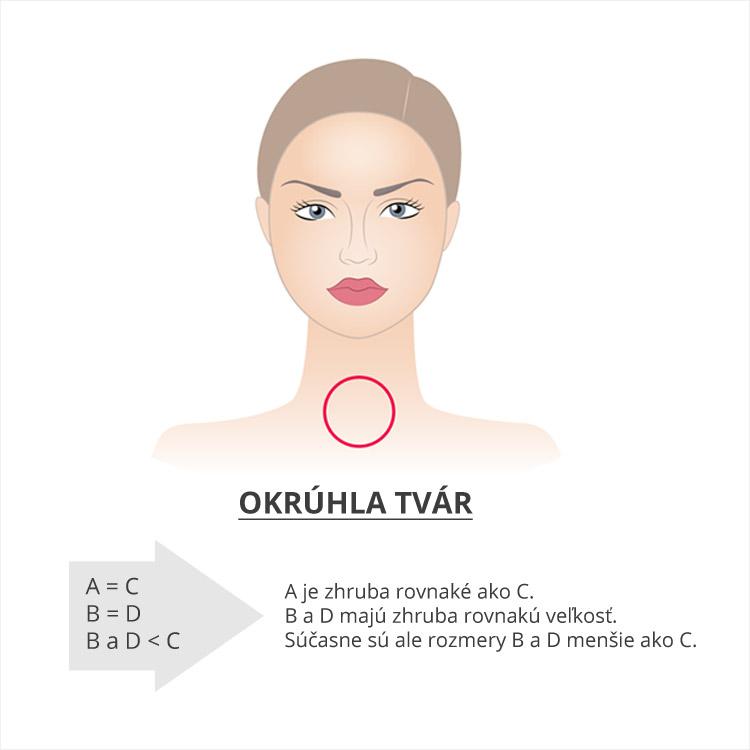 Kedy mám okrúhlu tvár? Ak rozmery vašej tváre spĺňajú tieto podmienky, máte tvár okrúhleho tvaru.