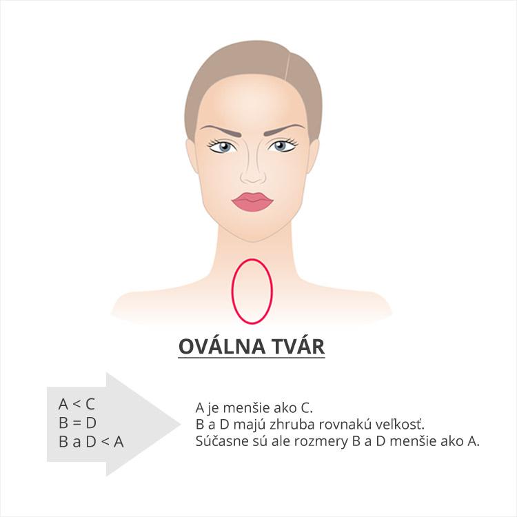 Kedy mám oválnu tvár? Ak rozmery vašej tváre spĺňajú tieto podmienky, máte tvár oválneho tvaru.