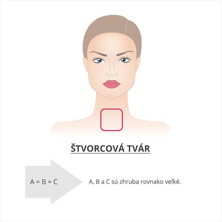 Kedy mám štvorcovú tvár? Ak rozmery vašej tváre spĺňajú tieto podmienky, máte tvár štvorcového tvaru.