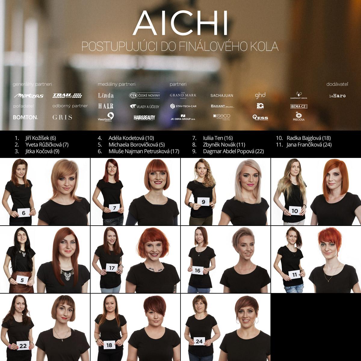 Finalisti AICHI 2016 – poznáme 11 postupujúcich do tohtoročného finále AICHI 2016.